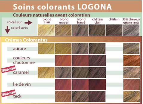 creme colorantejpg - Coloration Logona