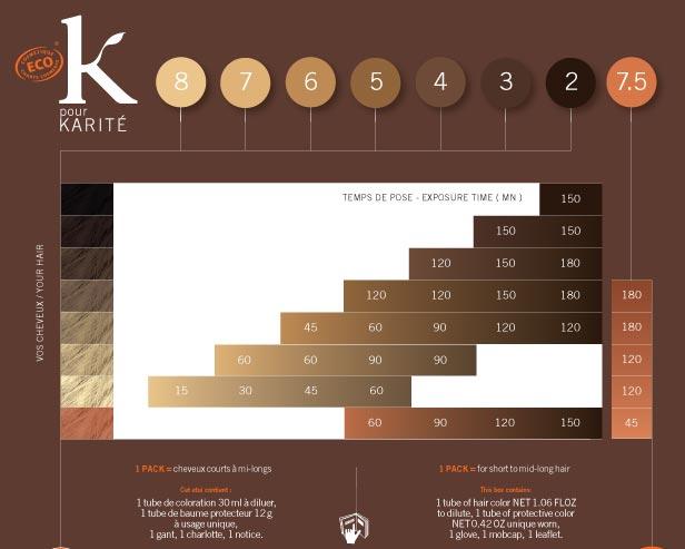 nuancier coloration kpkaritejpg - Tableau Coloration Cheveux