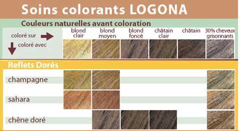 les nuances sahara et marron dveloppent au bout de 15 minutes sur des cheveux blonds clairs blonds moyens une note chaude dore - Crme Colorante Logona